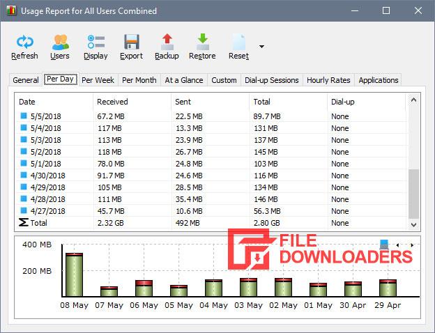 NetWorx for Windows